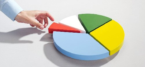 Pie Chart Hesitation